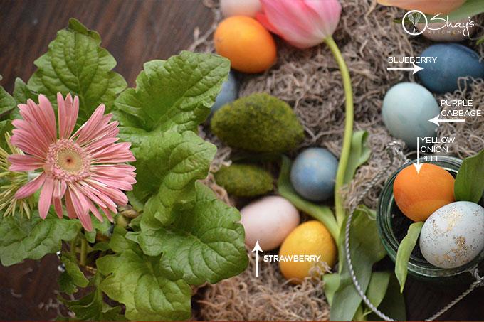 Shays Kitchen Easter Egg Dye DIY